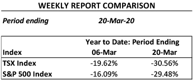 Weekly Report Comparison